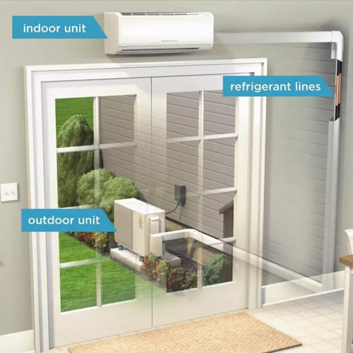 Clean Heating and Cooling Solutions –  Heat Pumps!